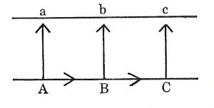 epiphenomdiagram